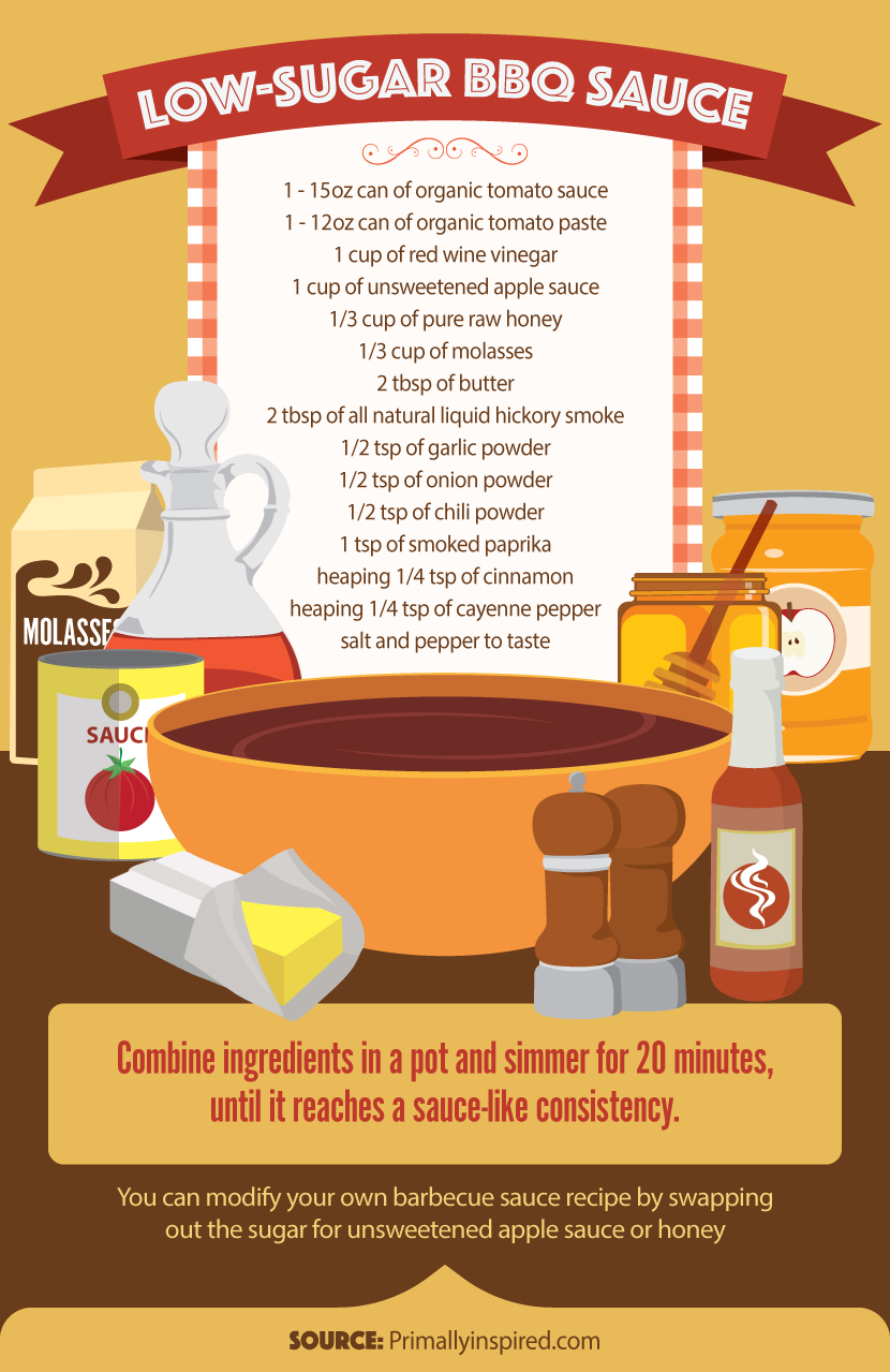 Low-Sugar Barbecue Sauce Recipe