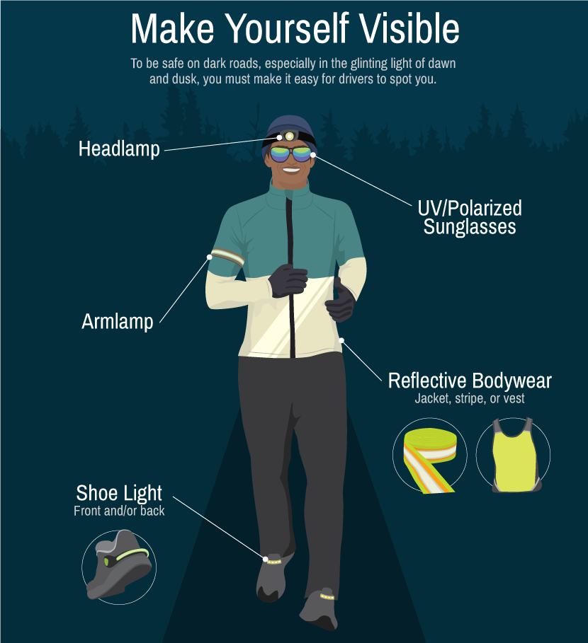 Make Yourself Visable While Running in the Winter