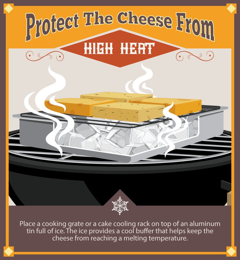 Protect the Cheese From Heat
