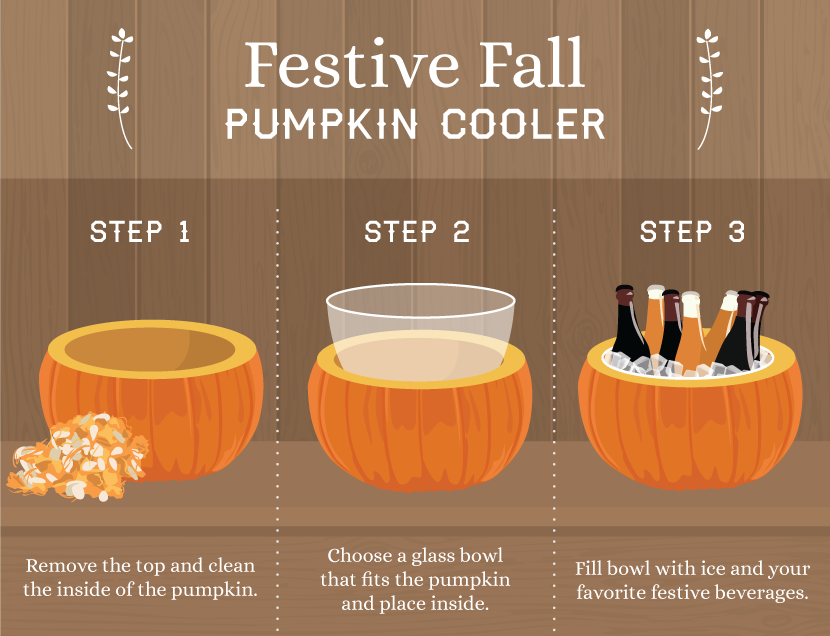 Making a Pumpkin Cooler