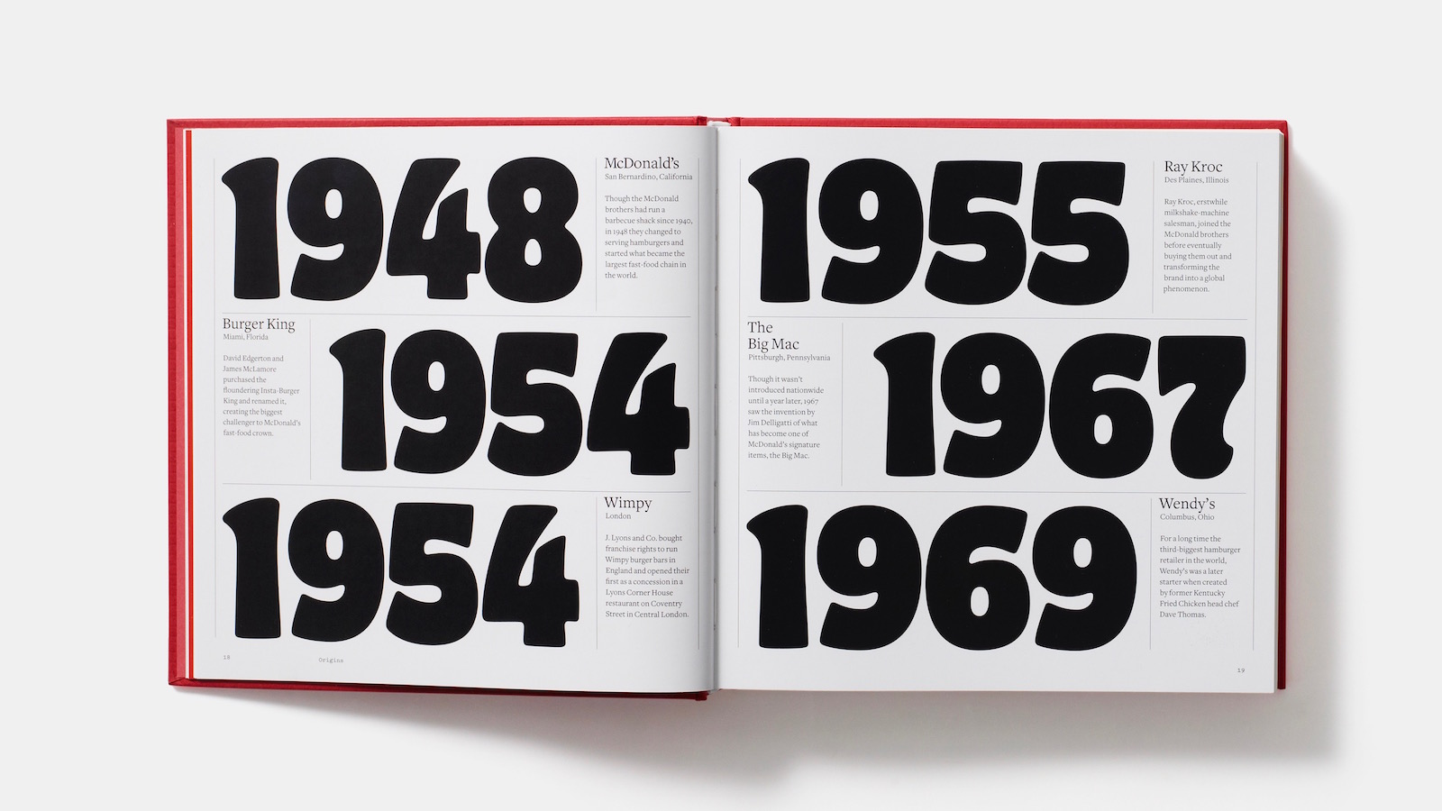 timeline from The World is Your Burger book