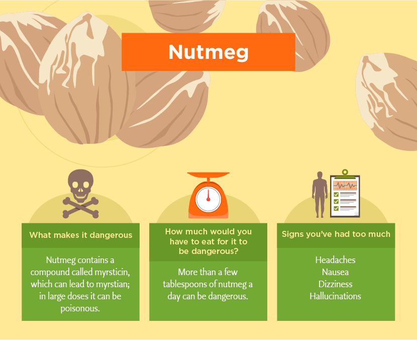 Nutmeg Can be Toxic - Toxic Foods