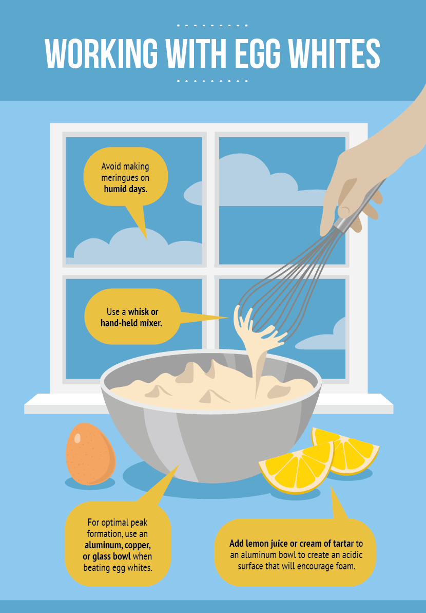 Working With Egg Whites - All About Baking with Eggs