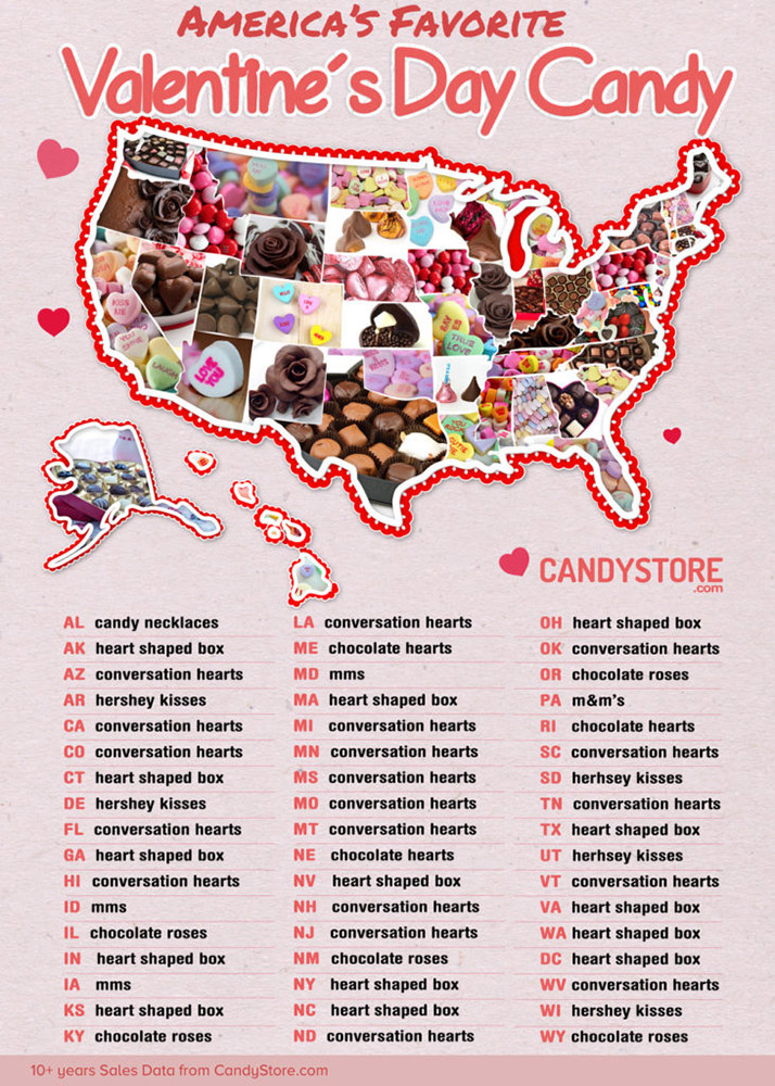 map with popular candy in every state