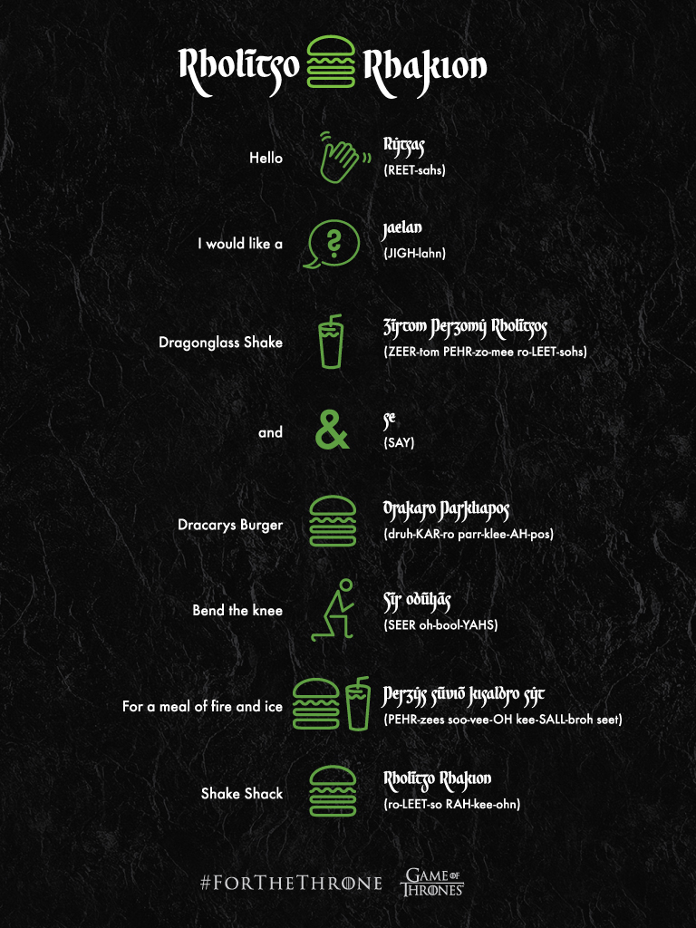 Valyrian Guide