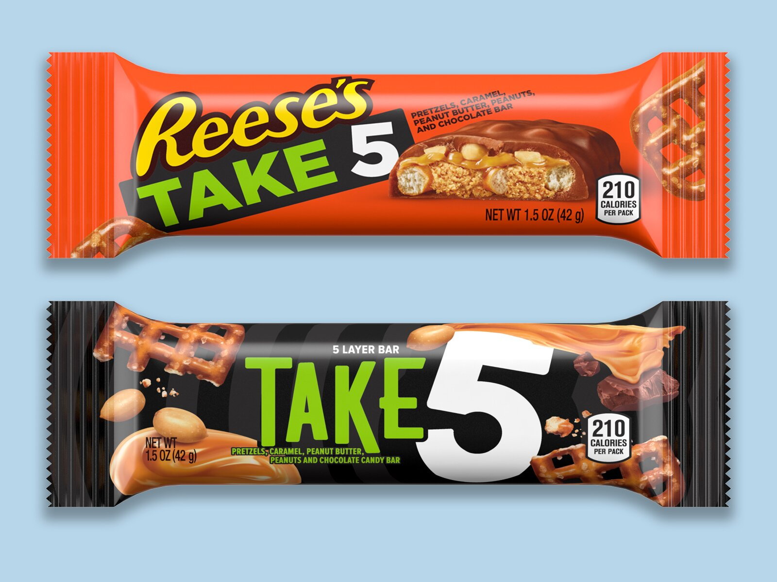 Hersheys Take5 Candy Bar Is Officially A Reeses Product