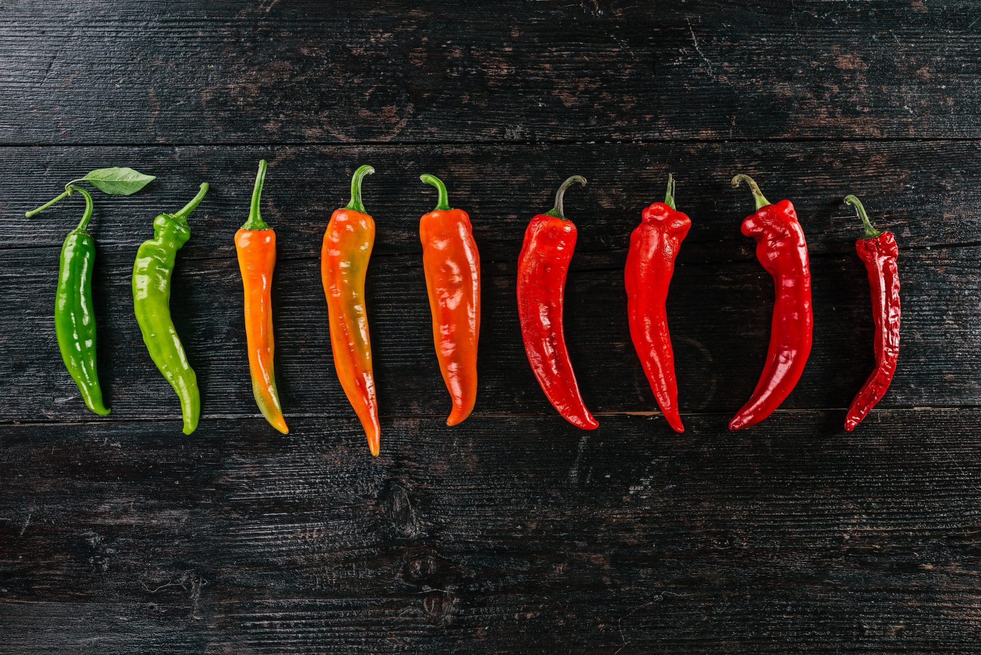 What Is the Scoville Scale and How Does It Work?