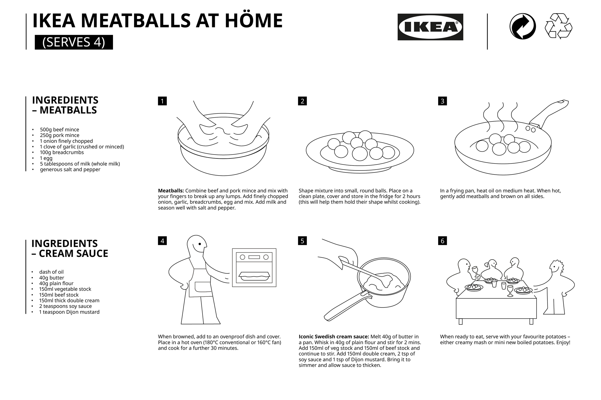 IKEA Swedish Meatballs Recipe