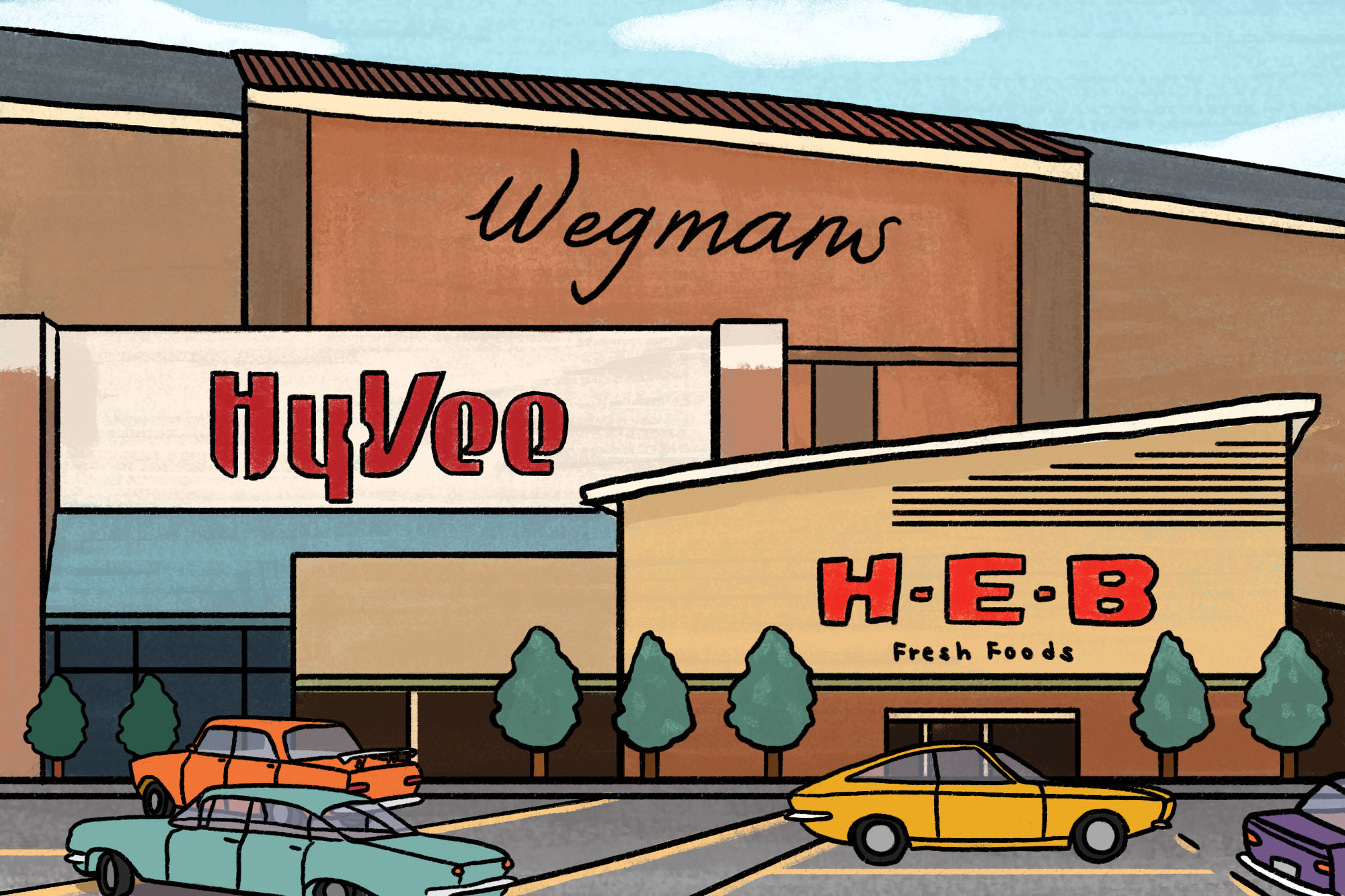 Best Supermarkets in America