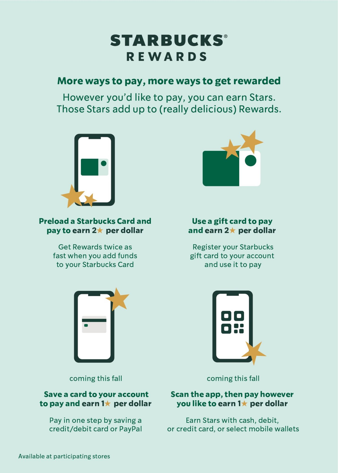 Starbucks new rewards payment policy