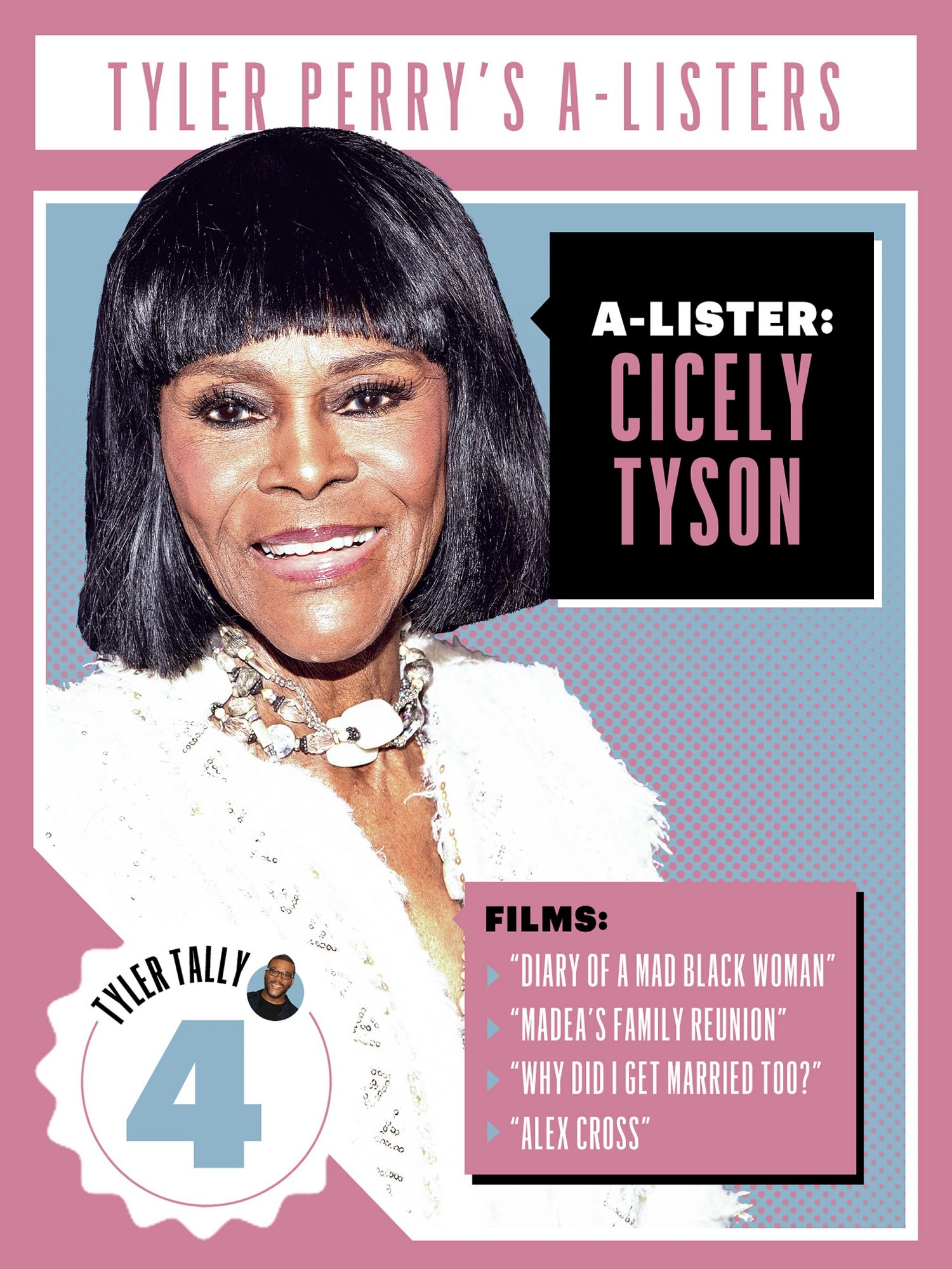 The A-list actresses of Tyler Perry movies | EW.com