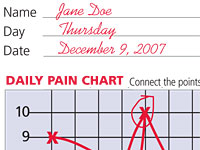 Why It's Important to Keep a Pain Diary