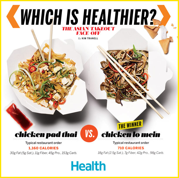 Which Is Healthier Pad Thai Or Lo Mein Health