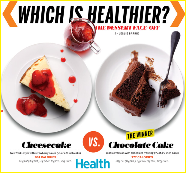 Which is Healthier Cheesecake or Chocolate Cake Health