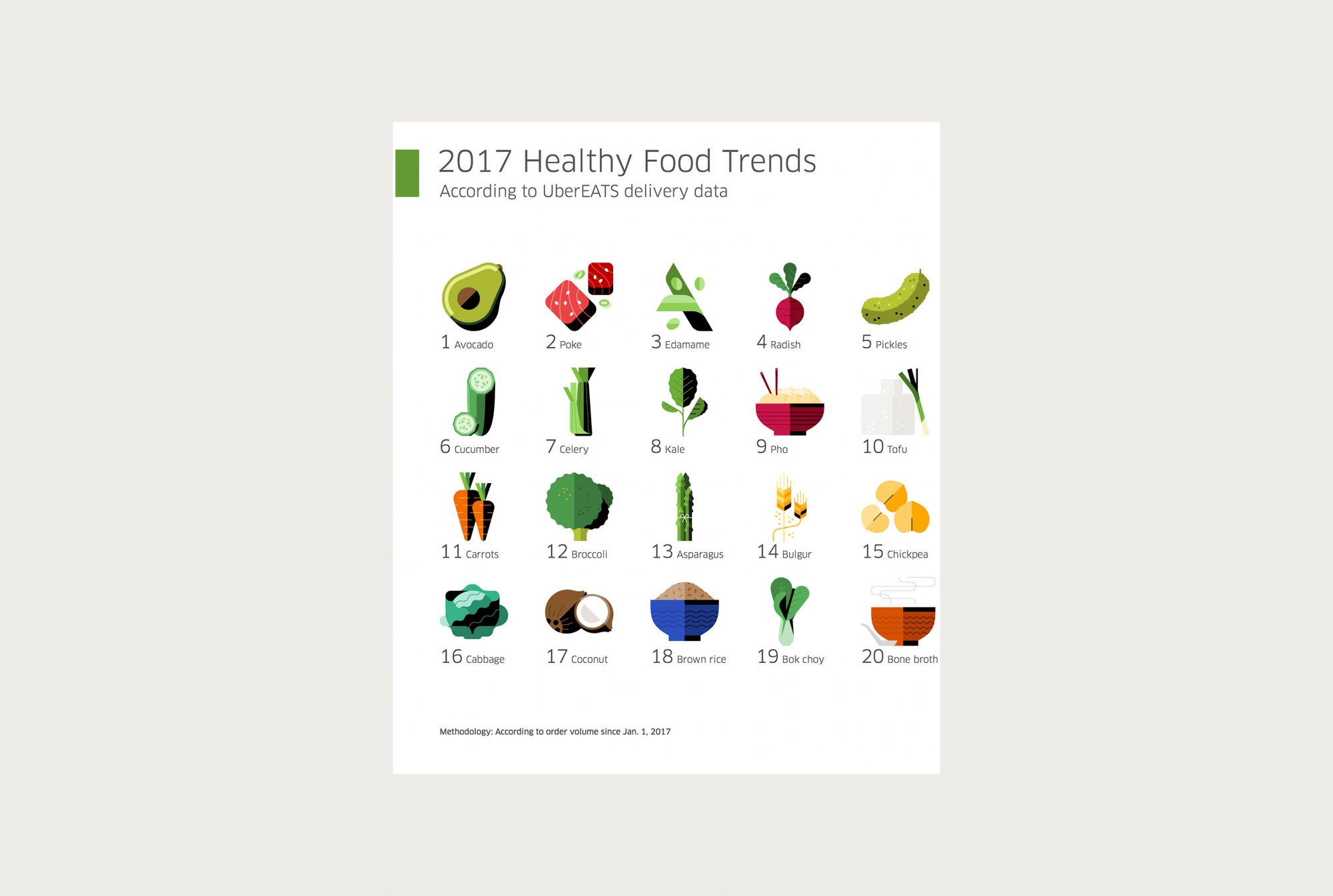 healthy-food-trends