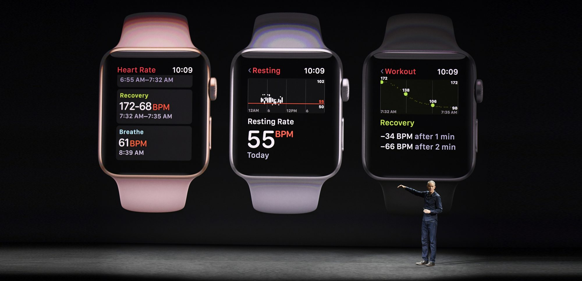 How the Apple Watch Could Change How We Treat Heart Disease