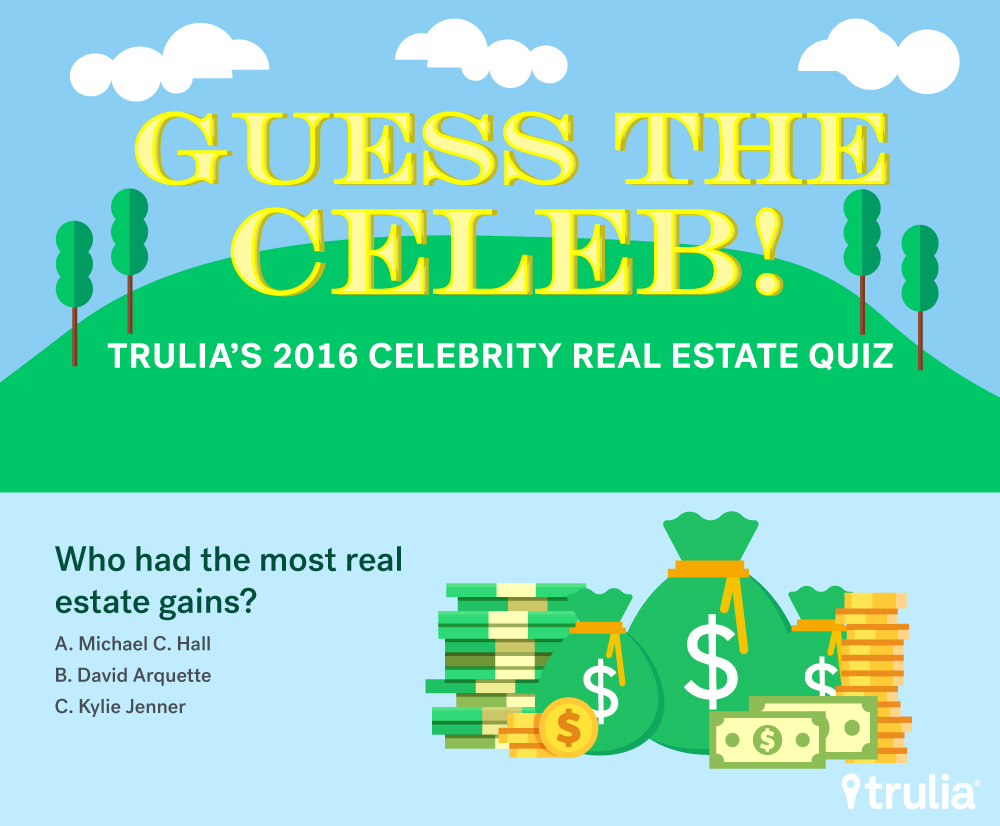<p>Question: Who had the most real estate gains?</p>