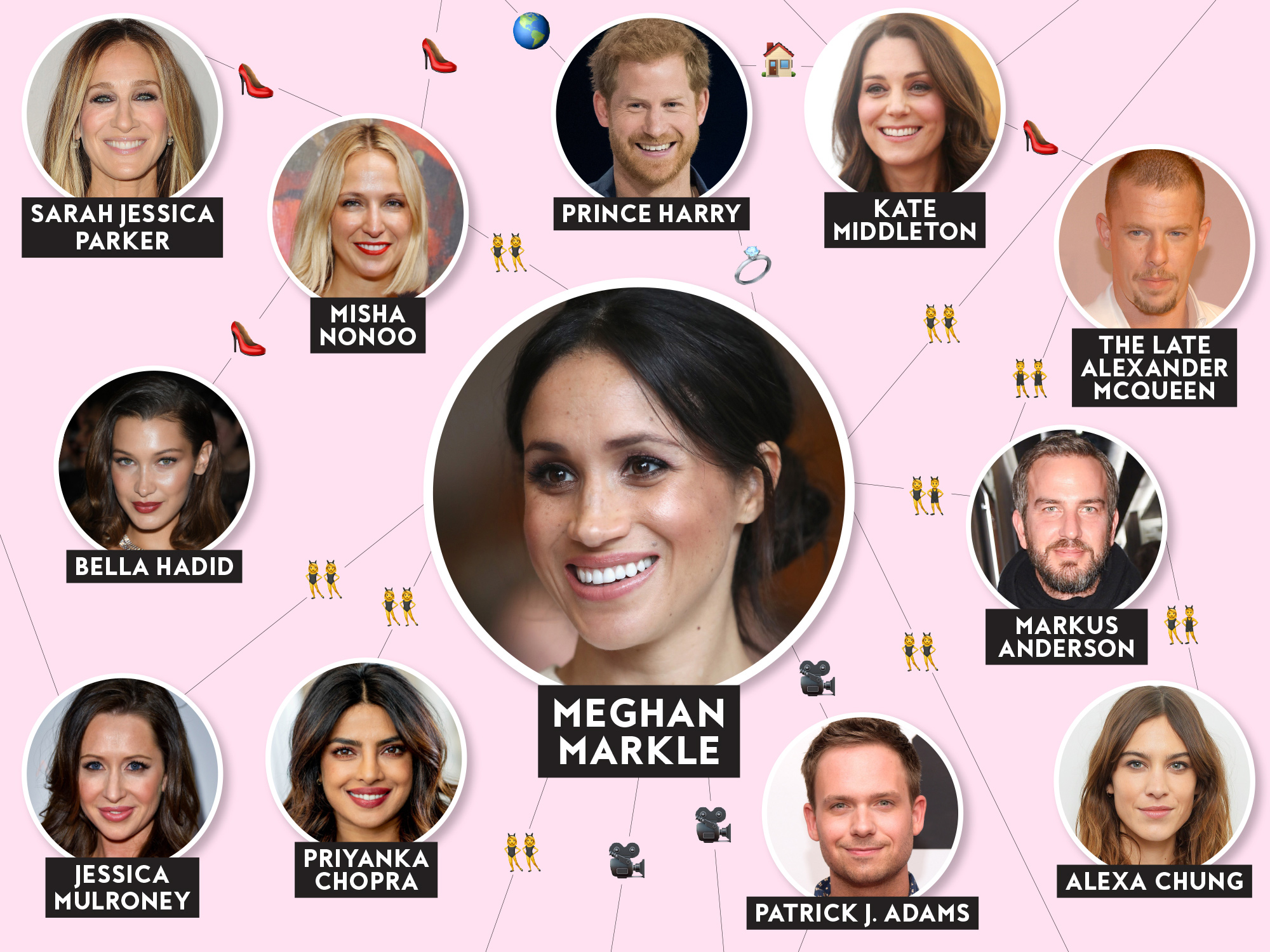 All of Meghan Markle's Famous Friends and Connections — Including Kim K and Obama