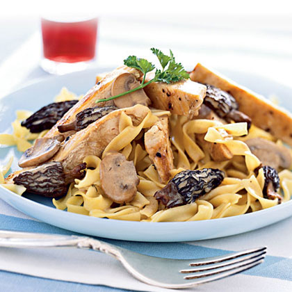 Chicken Breasts with Mushroom Sauce Recipe