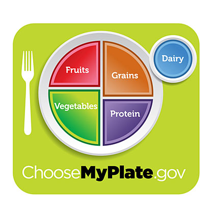 MyPlate: A Guide for Healthy Eating