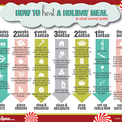 How to Host a Holiday Meal