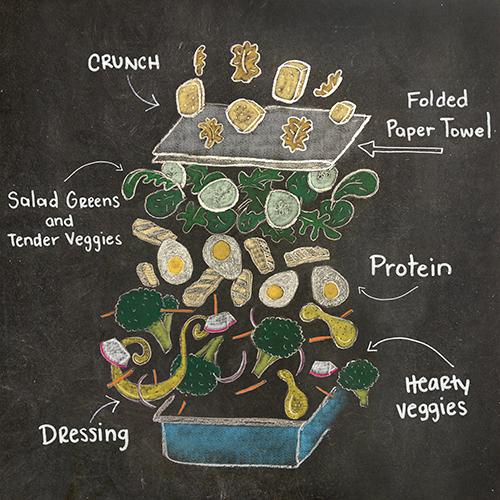 salad-breakdown_web.jpg