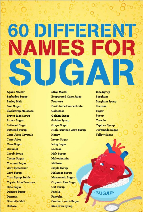 60-different-names-for-sugar-e1438084971142.jpg