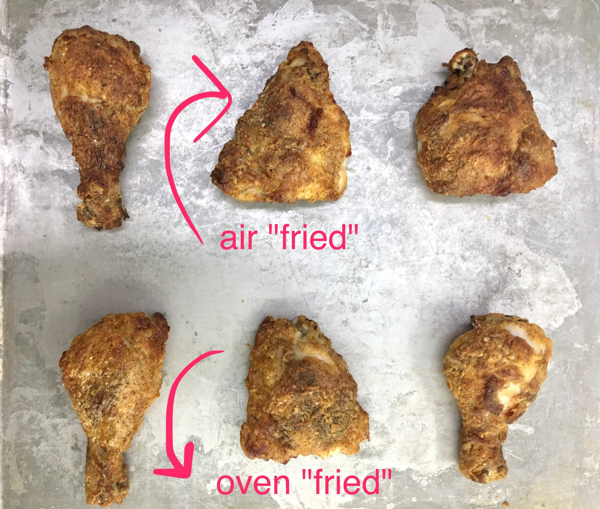 Easy way to make fried chicken wings in air fryer oven