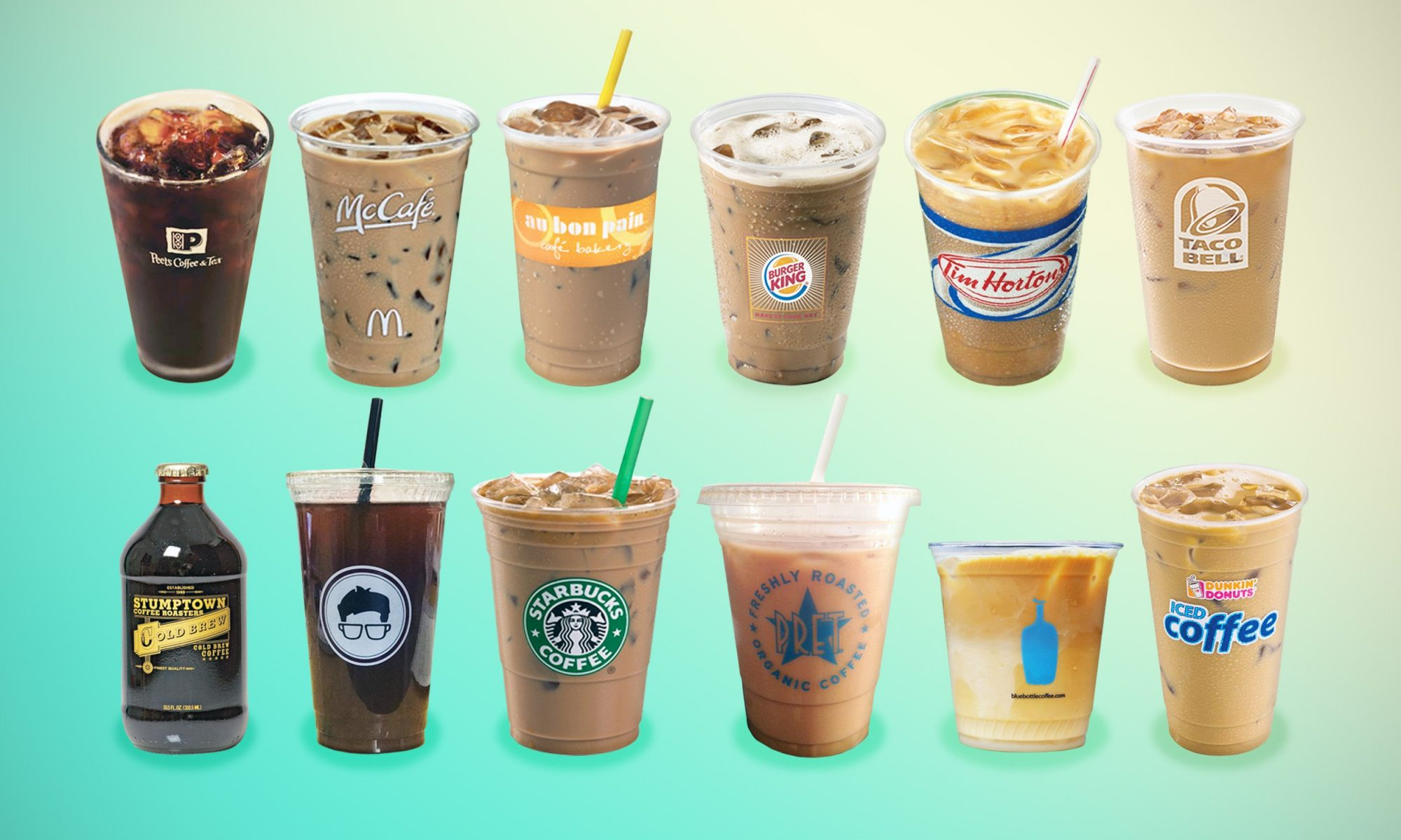 EC: I Tried 12 Iced Coffees and Here's the Best One