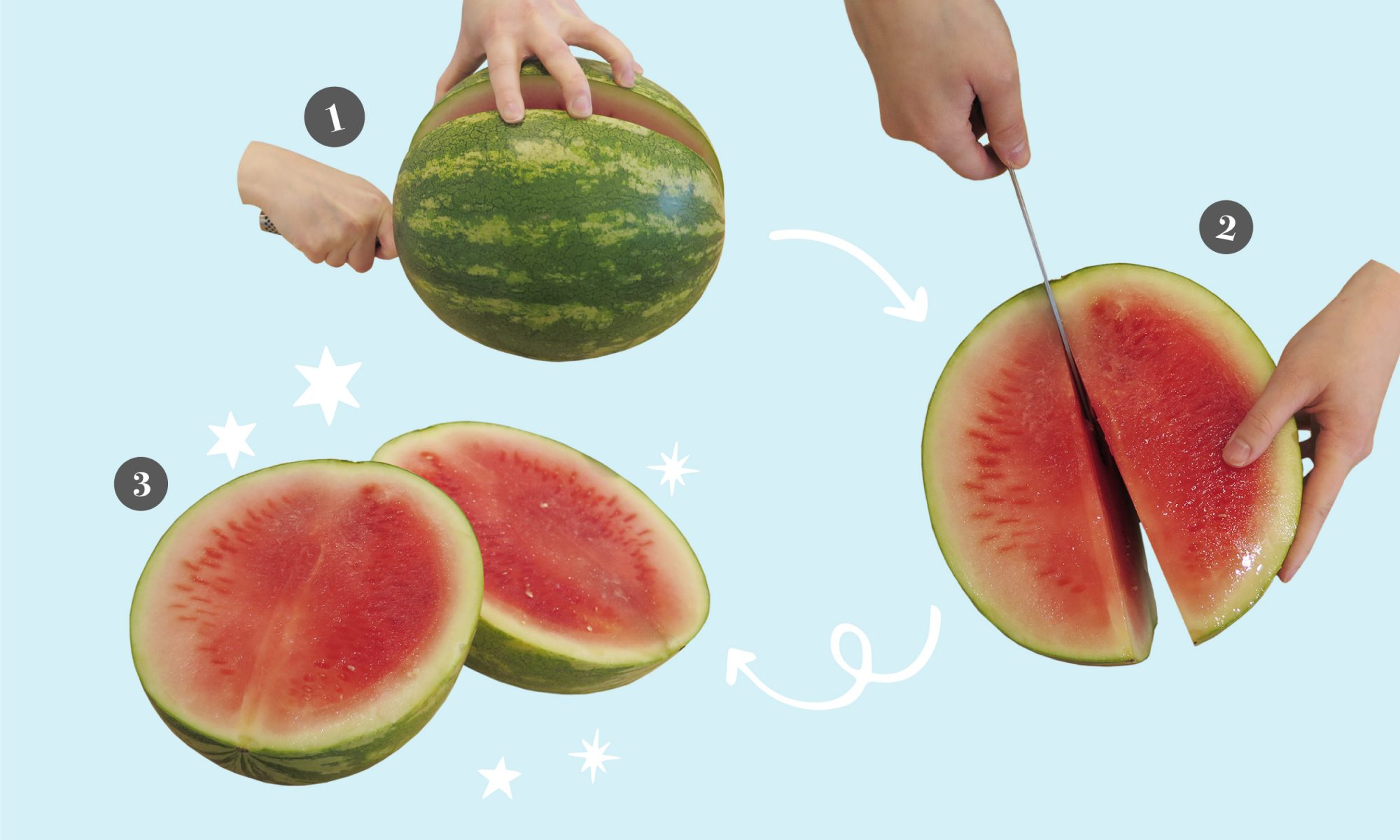 EC: How to Cut a Watermelon Into Bite-Size Pieces
