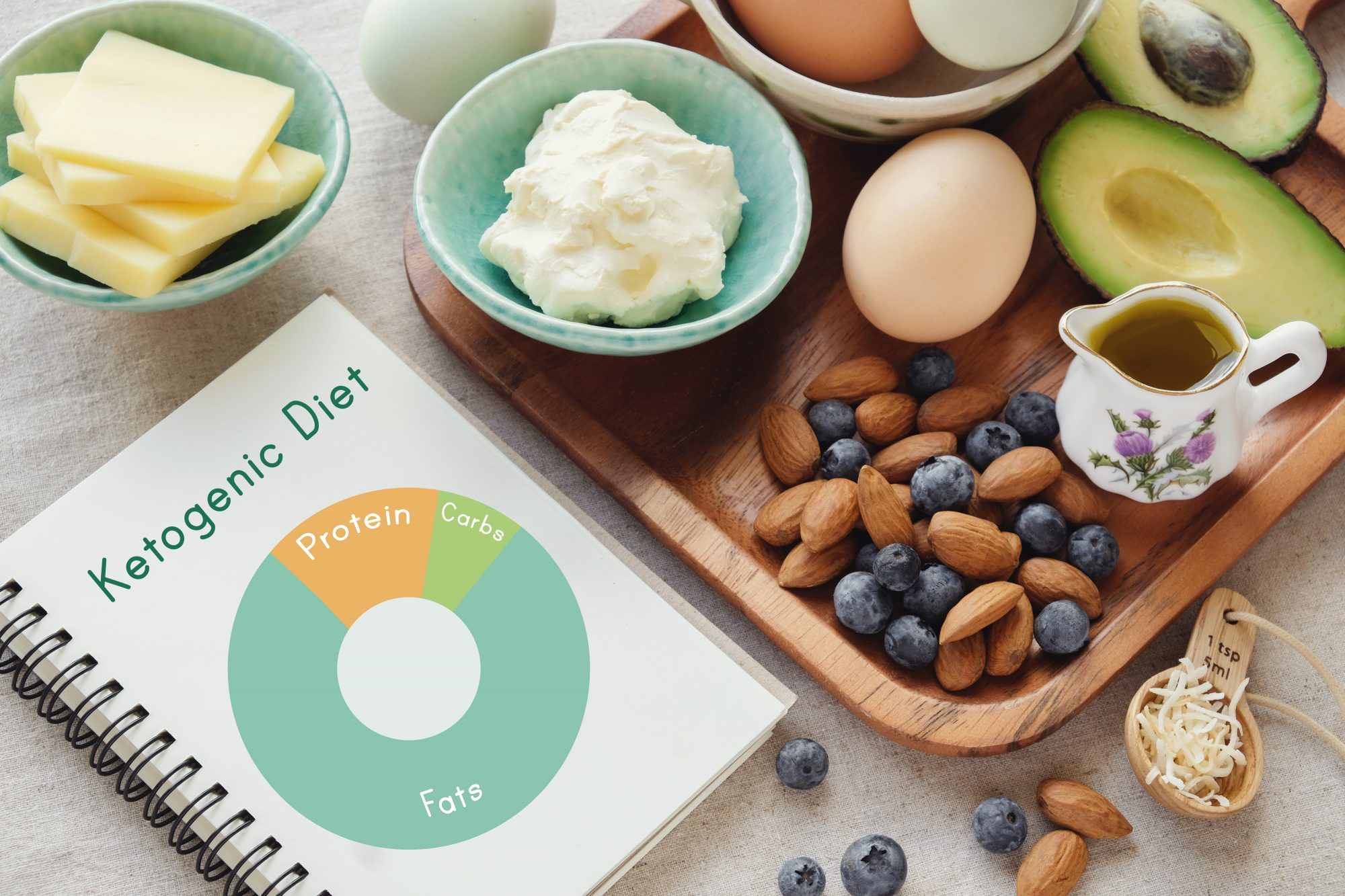We Tried the Keto Diet for a Day: Here Are 3 Surprising Lessons Learned