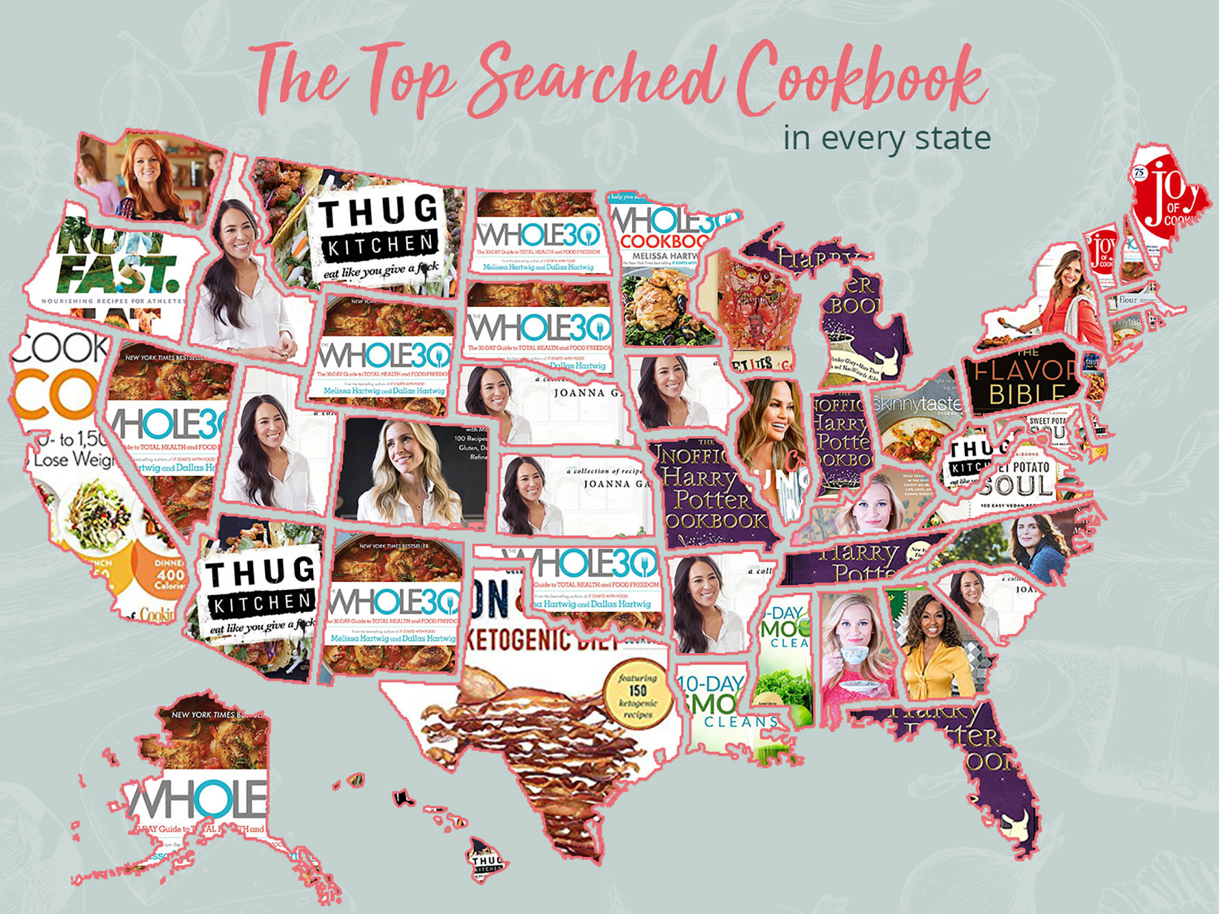 This Is the Most Googled Cookbook in Your State