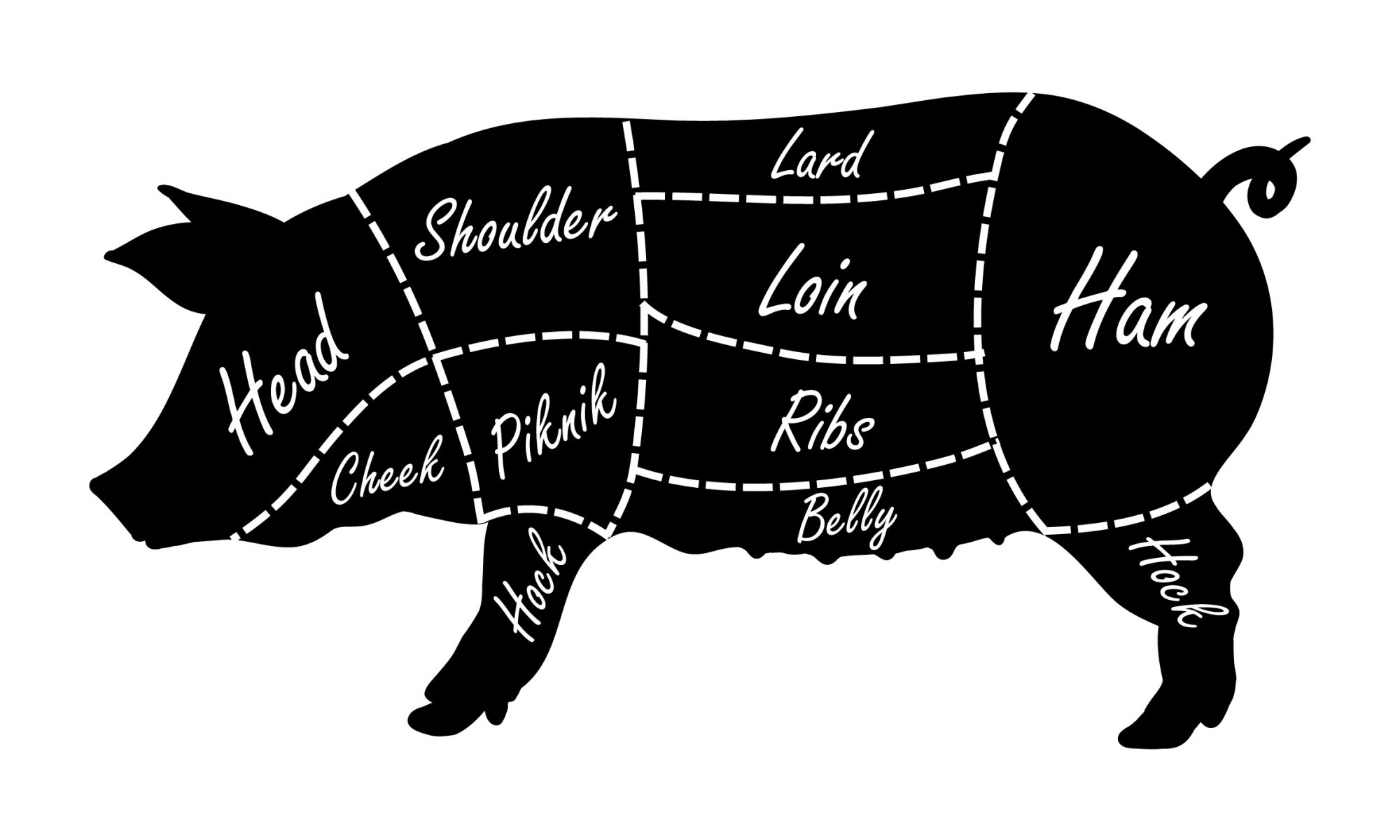 Pork Diagram Getty 12/18/19