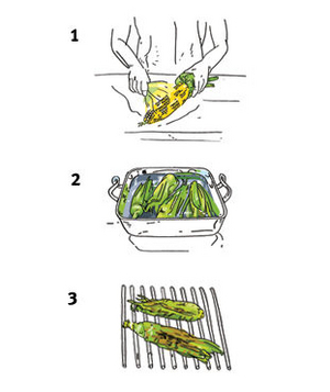 Illustration of steps to grilling corn