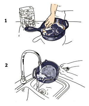Illustration of how to clean a seasoned pan