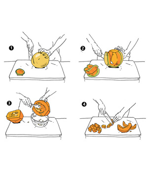 Illustration of how to slice a melon