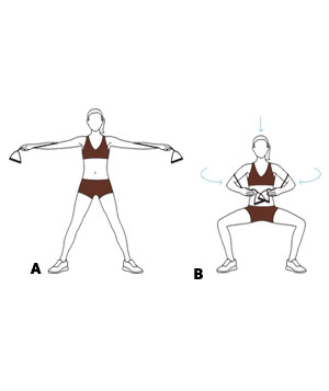 simple diagram of resistance training simple diagram of body organs easy resistance-band exercises | real simple #7