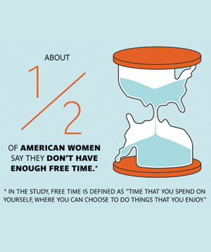 Illustration of hourglass representing women who don't have enough free time