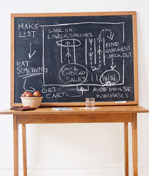Game plan on a chalkboard