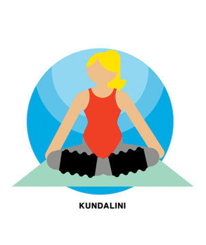 Illustration of kundalini yoga
