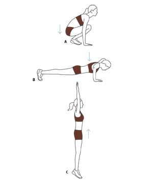 Illustration, Burpee exercise