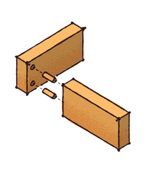Inspect Furniture Joints To Judge Craftsmanship Real Simple
