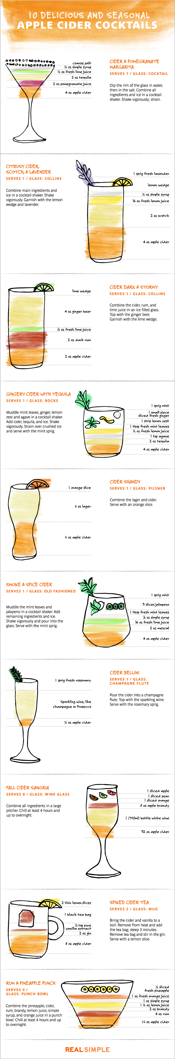 apple cider infographic