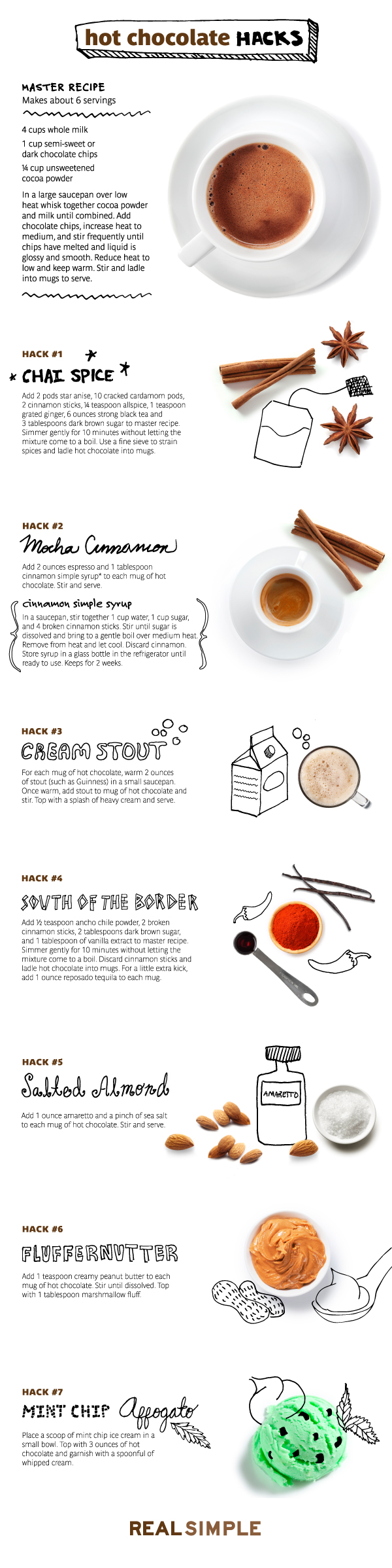 How to make hot chocolate 21