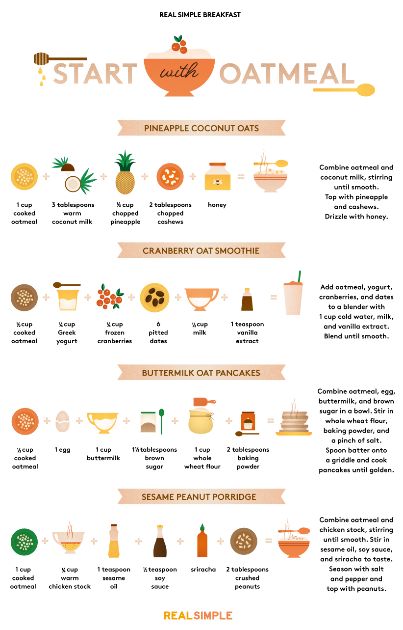4 Fun Breakfasts That Start With Oatmeal