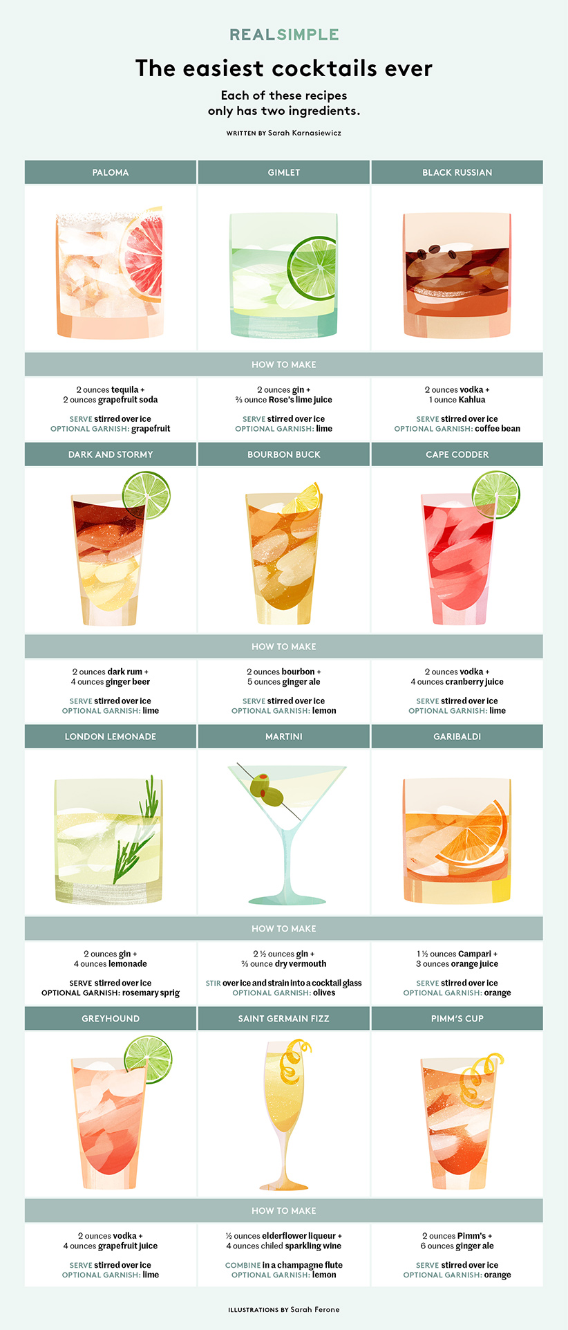 12 Easy Cocktails With Just 2 Ingredients