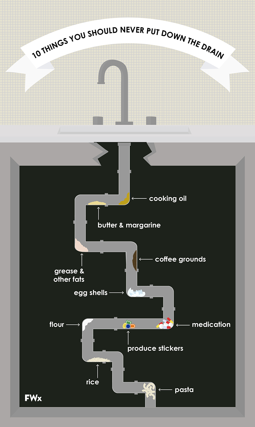 Clogged Sink Graphic