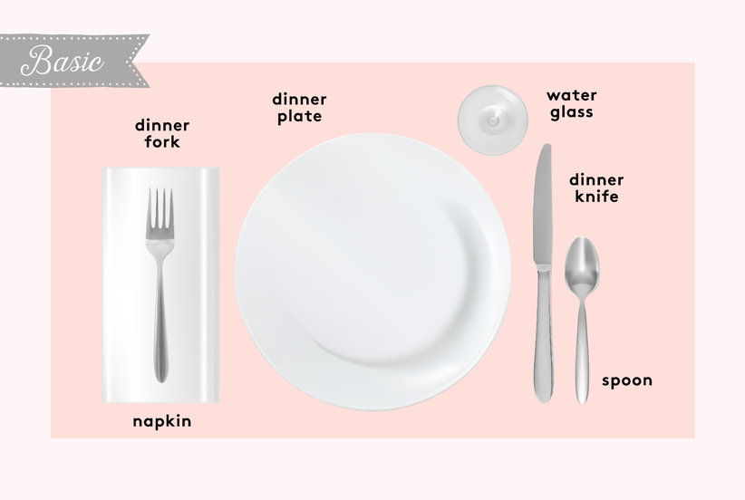 How To Set A Table Basic Casual And Formal Table