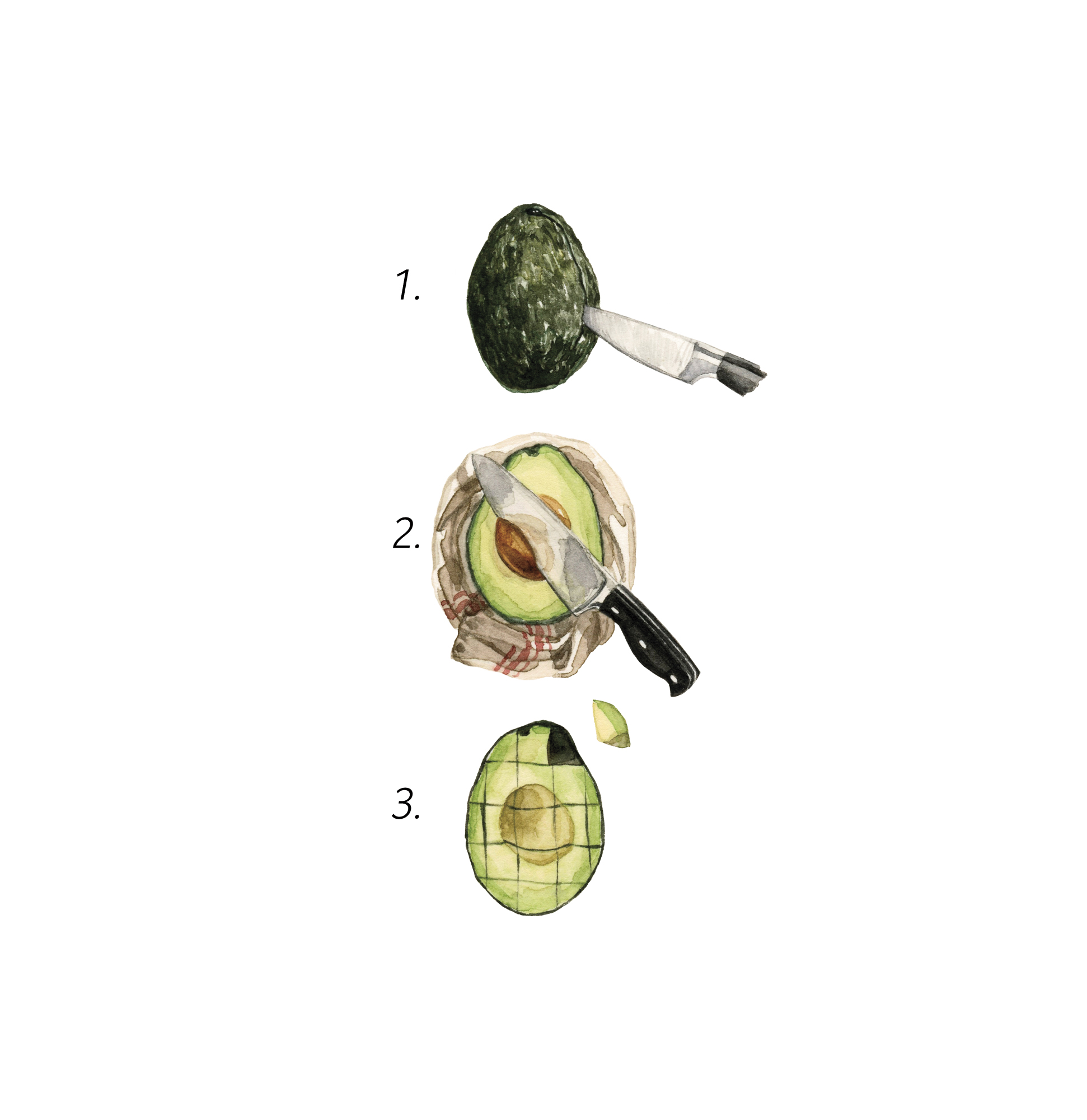 Illustration of how to pit an avocado