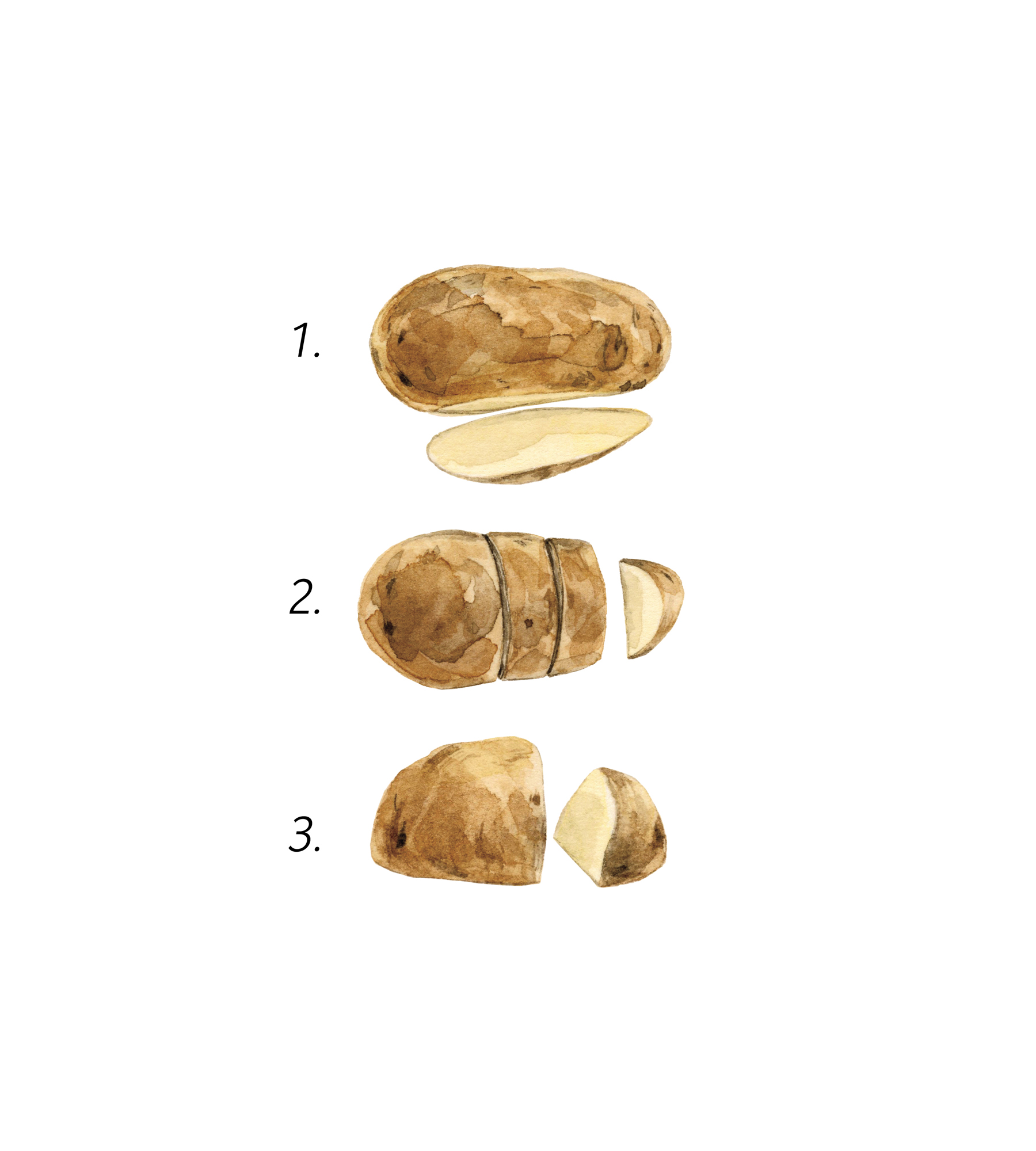 Illustration of how to slice potatoes